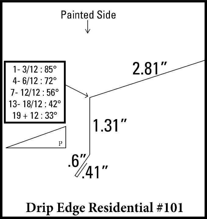 Residential Drip Edge
