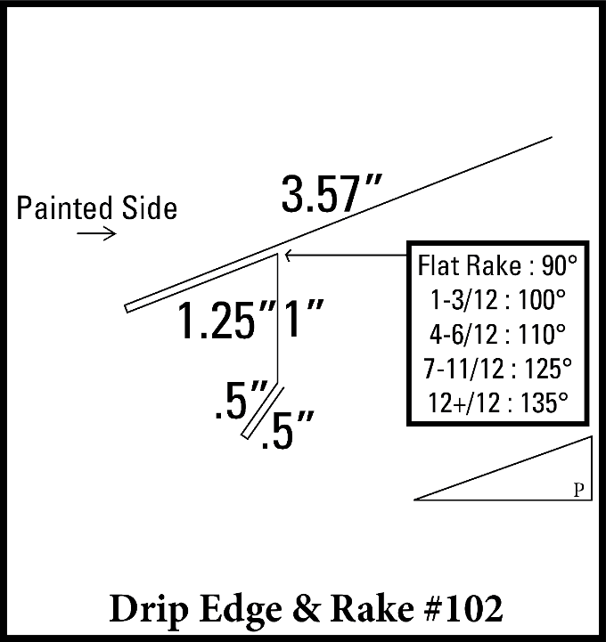 Drip Edge & Rake
