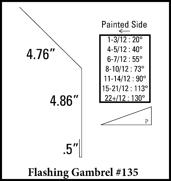 Gambrel Flashing
