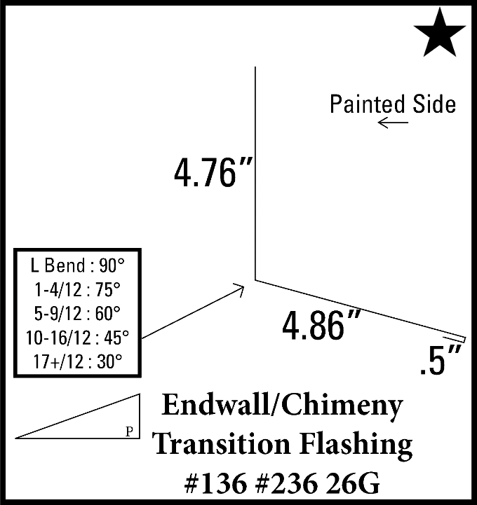 Endwall/Chimney Flashing